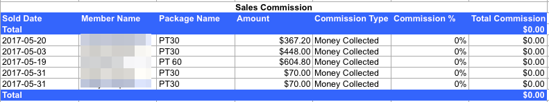 Sales_Commission_Table.png